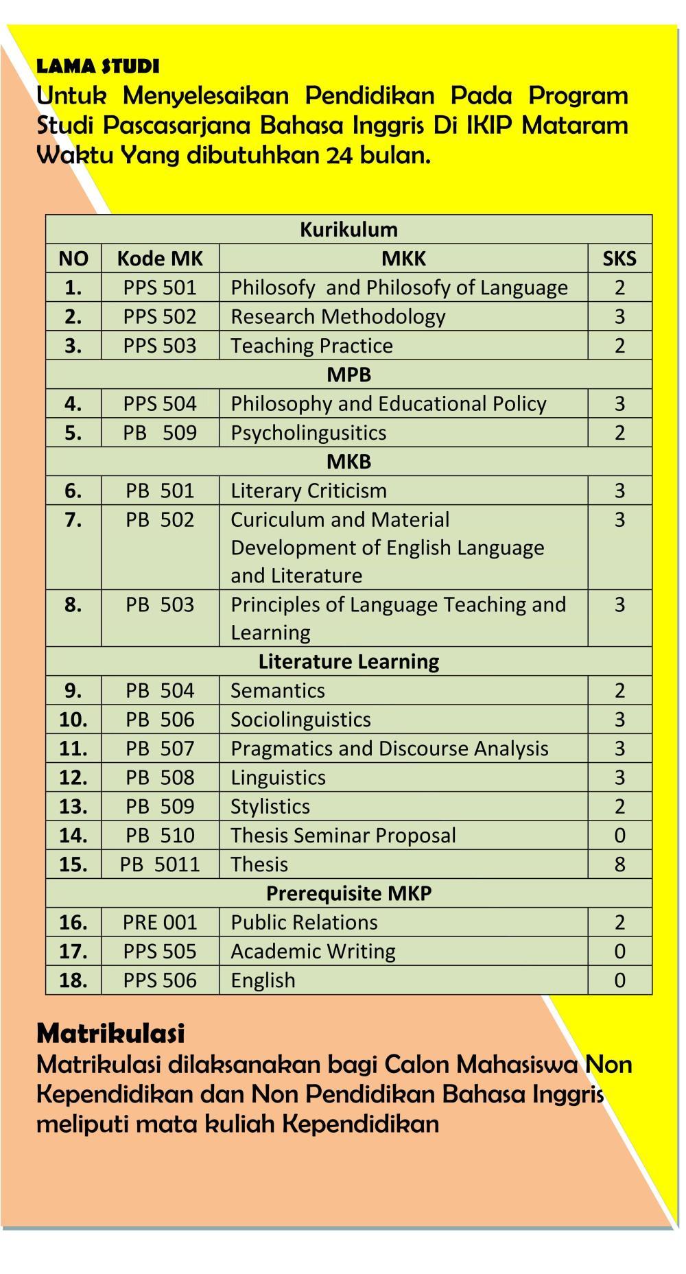 thesis bahasa inggris ptk